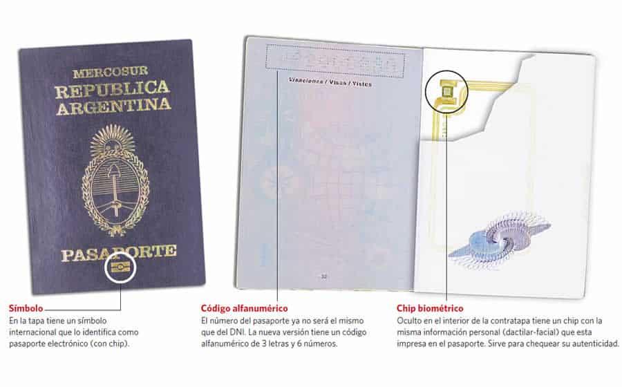 Pasaporte express y dni en estaci n belgrano alta c rdoba for Pasaporte ministerio interior