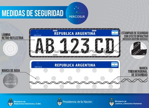 Medidas de seguridad patente Mercosur